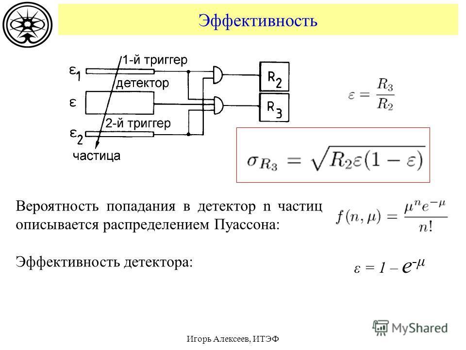 Игорь Алексеев, ИТЭФ Эффективность Вероятность попадания в детектор n частиц описывается распределением Пуассона: Эффективность детектора: ε = 1 – e -μ