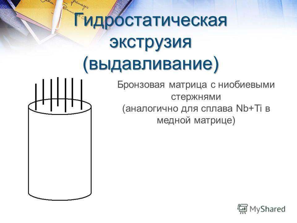 Гидростатическая экструзия (выдавливание) Бронзовая матрица с ниобиевыми стержнями (аналогично для сплава Nb+Ti в медной матрице)