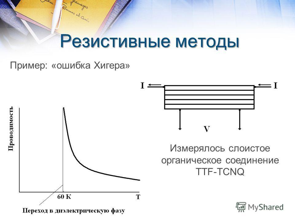 Резистивные методы Пример: «ошибка Хигера» Измерялось слоистое органическое соединение TTF-TCNQ