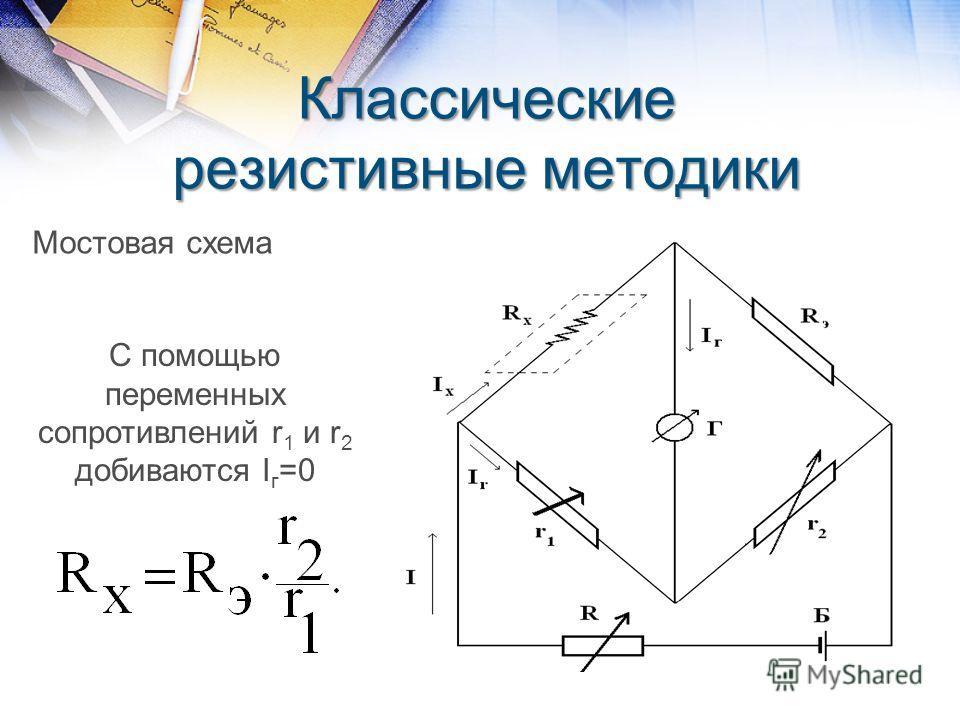 Классические резистивные методики Мостовая схема С помощью переменных сопротивлений r 1 и r 2 добиваются I г =0