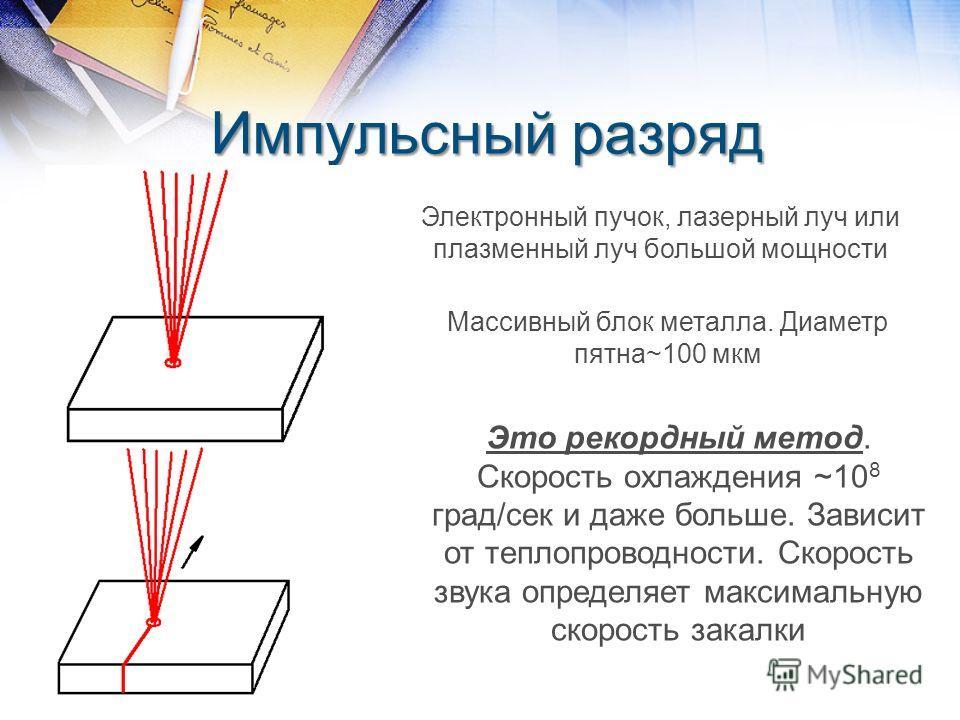 Импульсный разряд Электронный пучок, лазерный луч или плазменный луч большой мощности Массивный блок металла. Диаметр пятна~100 мкм Это рекордный метод. Скорость охлаждения ~10 8 град/сек и даже больше. Зависит от теплопроводности. Скорость звука опр