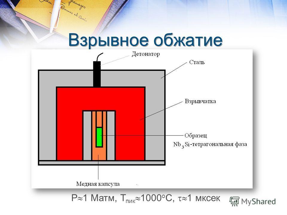 Взрывное обжатие Р 1 Матм, Т пик 1000 о С, 1 мсек