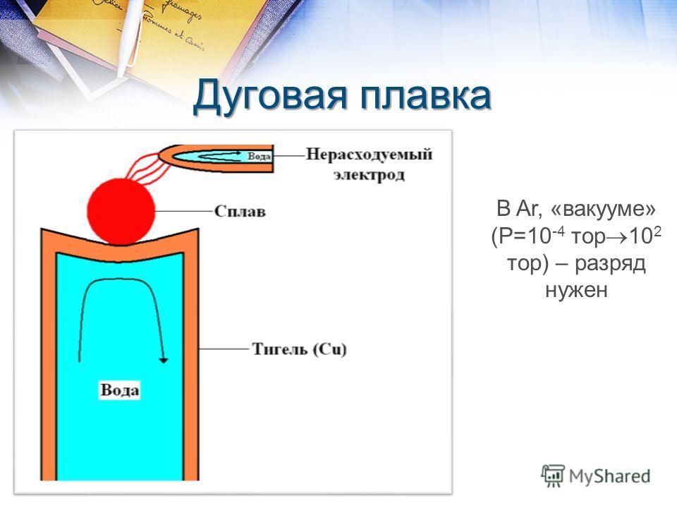 В Ar, «вакууме» (Р=10 -4 тор 10 2 тор) – разряд нужен Дуговая плавка