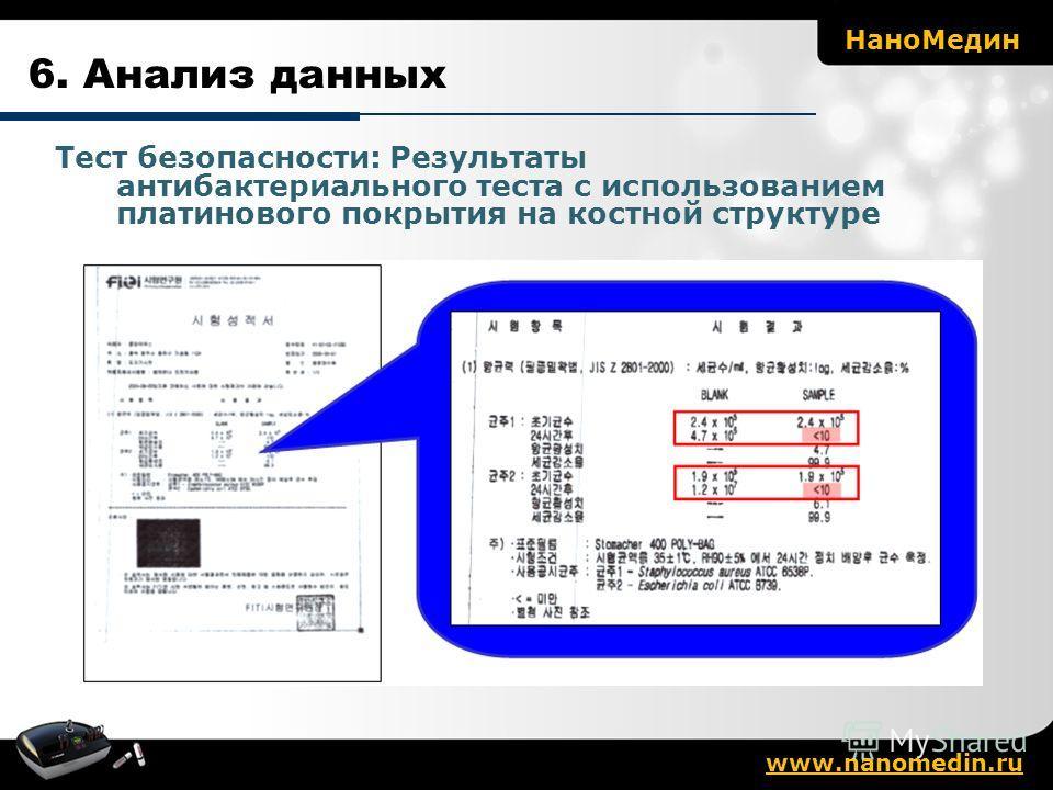 Тест безопасности: Результаты антибактериального теста с использованием платинового покрытия на костной структуре 6. Анализ данных Нано Медин www.nanomedin.ru