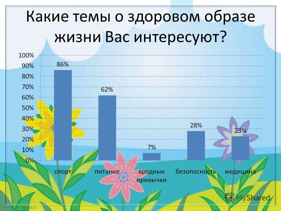 FokinaLida.75@mail.ru Какие темы о здоровом образе жизни Вас интересуют?