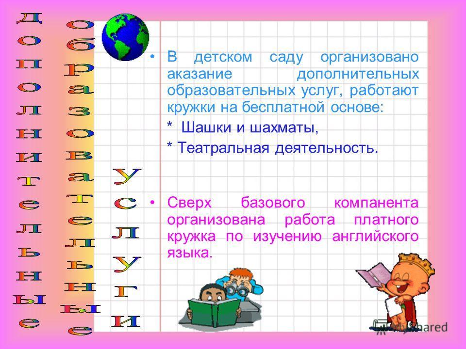 В детском саду организовано оказание дополнительных образовательных услуг, работают кружки на бесплатной основе: * Шашки и шахматы, * Театральная деятельность. Сверх базового компонента организована работа платного кружка по изучению английского язык