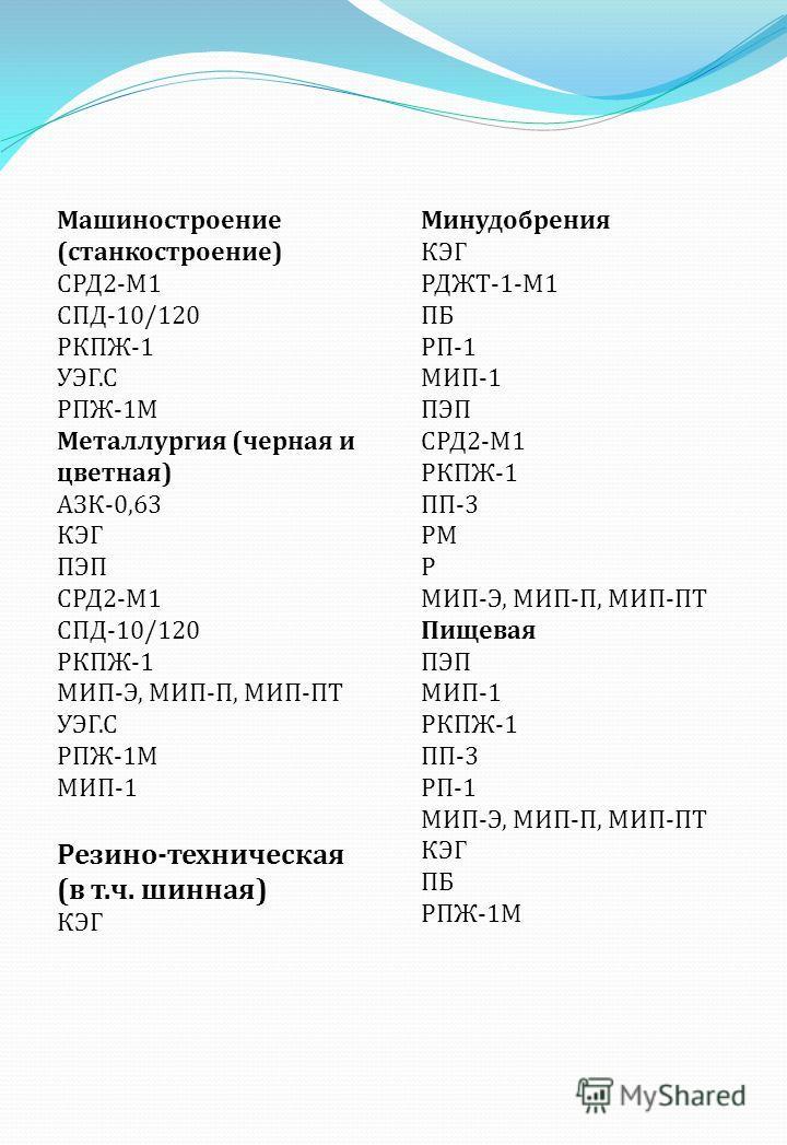 Машиностроение (станкостроение) СРД2-М1 СПД-10/120 РКПЖ-1 УЭГ.С РПЖ-1М Металлургия (черная и цветная) АЗК-0,63 КЭГ ПЭП СРД2-М1 СПД-10/120 РКПЖ-1 МИП-Э, МИП-П, МИП-ПТ УЭГ.С РПЖ-1М МИП-1 Минудобрения КЭГ РДЖТ-1-М1 ПБ РП-1 МИП-1 ПЭП СРД2-М1 РКПЖ-1 ПП-3