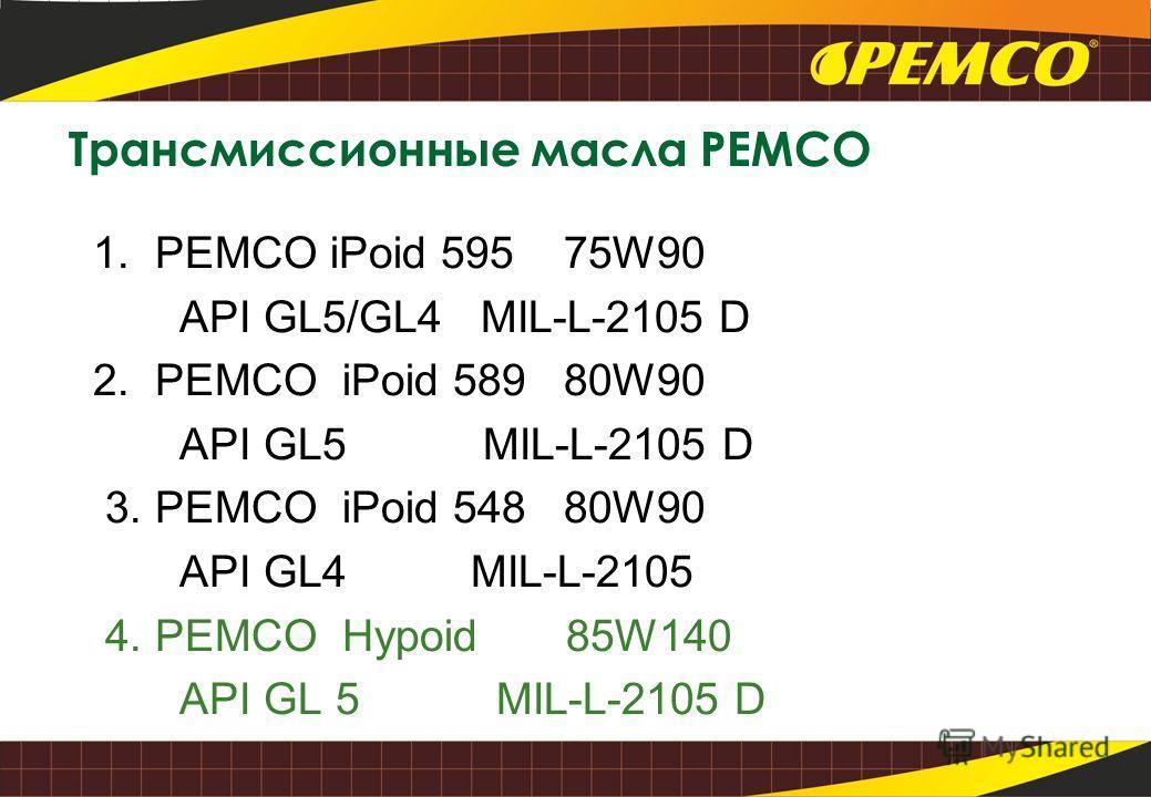 Трансмиссионные масла РЕМСО 1. PEMCO iPoid 595 75W90 API GL5/GL4 MIL-L-2105 D 2. PEMCO iPoid 589 80W90 API GL5 MIL-L-2105 D 3. PEMCO iPoid 548 80W90 API GL4 MIL-L-2105 4. PEMCO Hypoid 85W140 API GL 5 MIL-L-2105 D