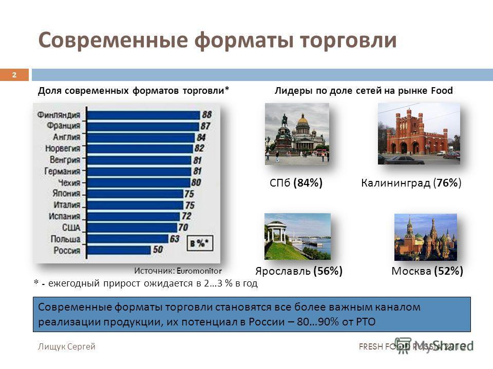 2 Доля современных форматов торговли*Лидеры по доле сетей на рынке Food СПб (84%) Калининград (76%) Москва (52%) Ярославль (56%) * - ежегодный прирост ожидается в 2…3 % в год Источник : Euromonitor Современные форматы торговли становятся все более ва
