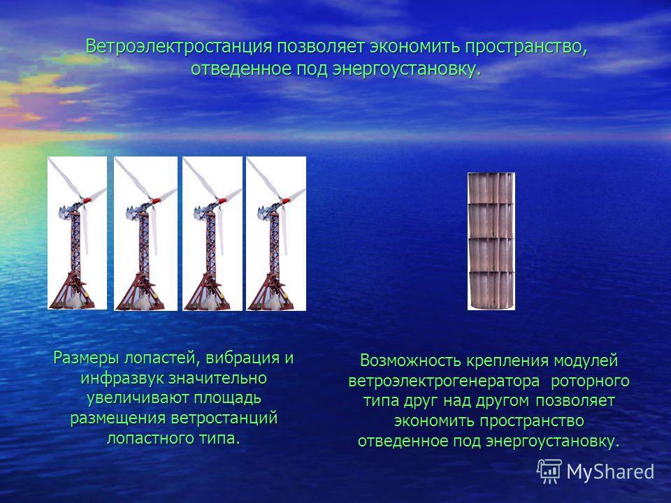 Ветроэлектростанция позволяет экономить пространство, отведенное под энергоустановку. Возможность крепления модулей ветроэлектрогенератора роторного типа друг над другом позволяет экономить пространство отведенное под энергоустановку. Размеры лопасте