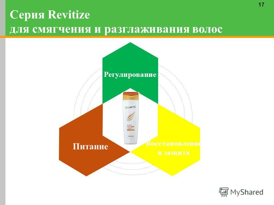 17 Регулирование Питание Восстановление и защита Серия Revitize для смягчения и разглаживания волос