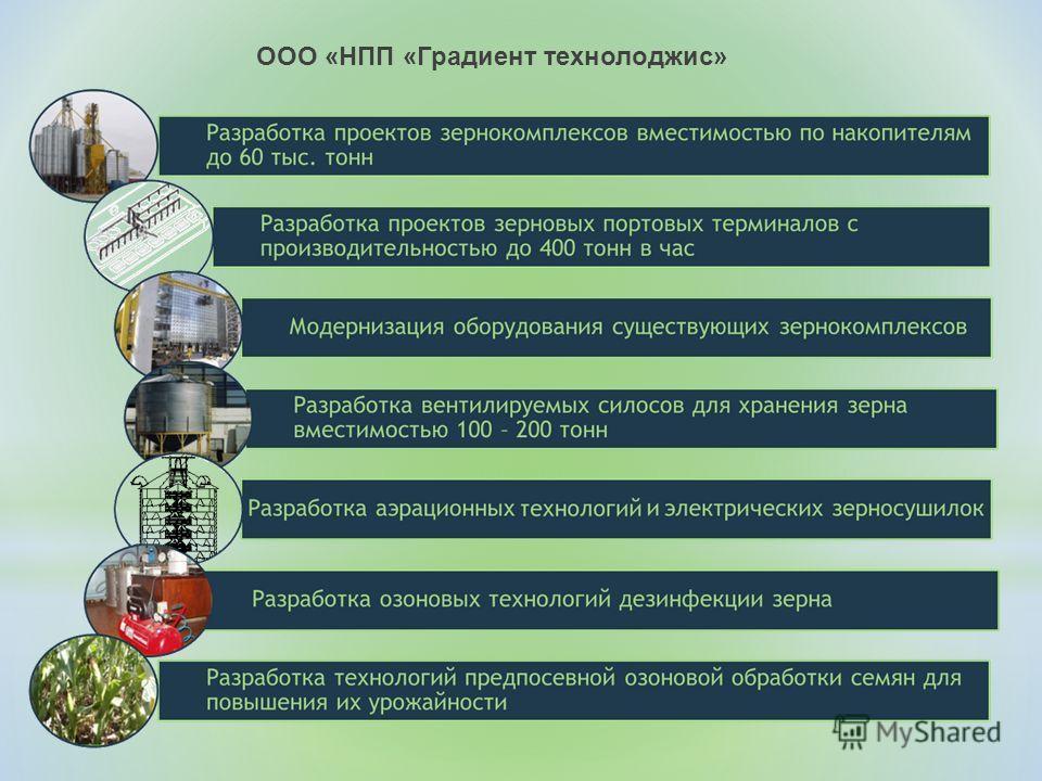 ООО «НПП «Градиент технолоджис»