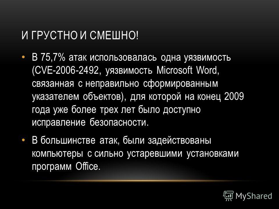 И ГРУСТНО И СМЕШНО! В 75,7% атак использовалась одна уязвимость (CVE-2006-2492, уязвимость Microsoft Word, связанная с неправильно сформированным указателем объектов), для которой на конец 2009 года уже более трех лет было доступно исправление безопа