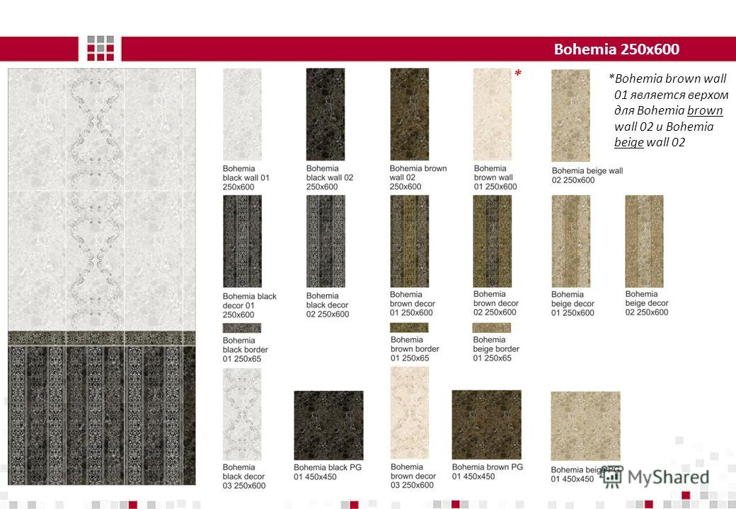 Bohemia 250x600 22 *Bohemia brown wall 01 является верхом для Bohemia brown wall 02 и Bohemia beige wall 02 *