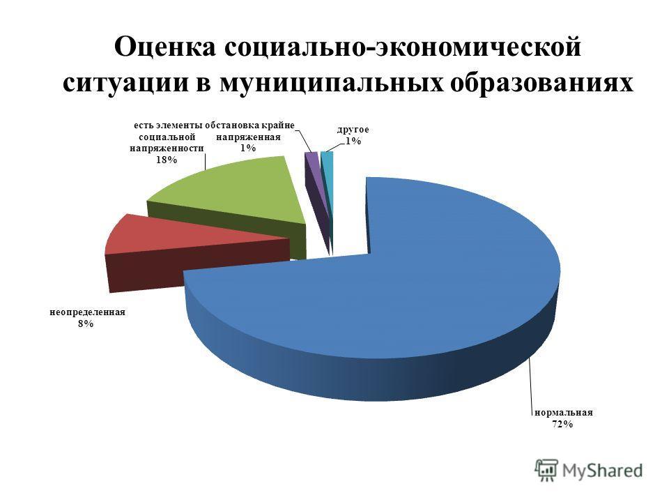 Оценка социально-экономической ситуации в муниципальных образованиях