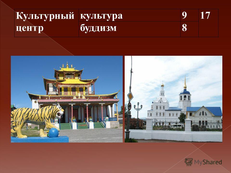 Культурный центр культура 917 буддизм 8