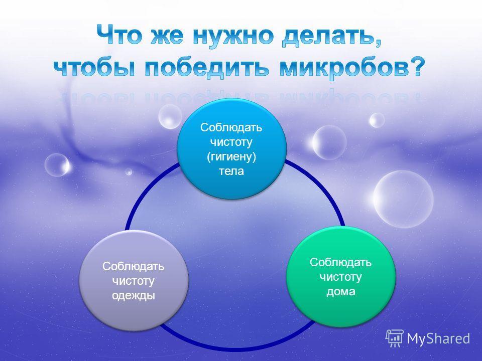 Соблюдай чистоту ! «От простой воды и мыла У микробов тают силы»
