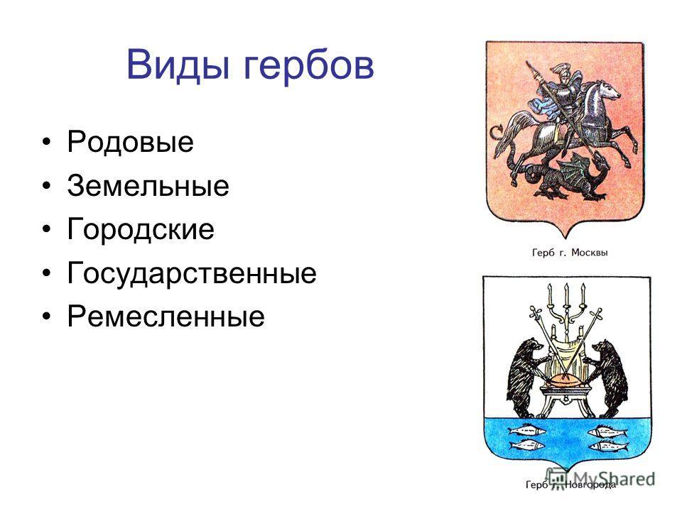 Виды гербов Родовые Земельные Городские Государственные Ремесленные