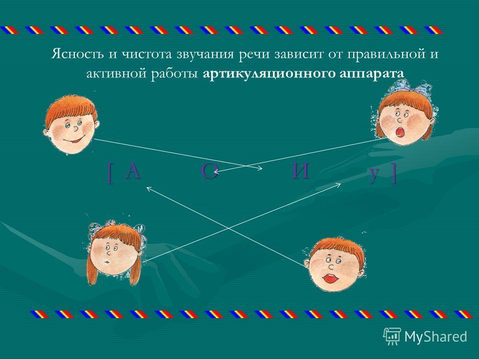 Ясность и чистота звучания речи зависит от правильной и активной работы артикуляционного аппарата [ А О И у ]