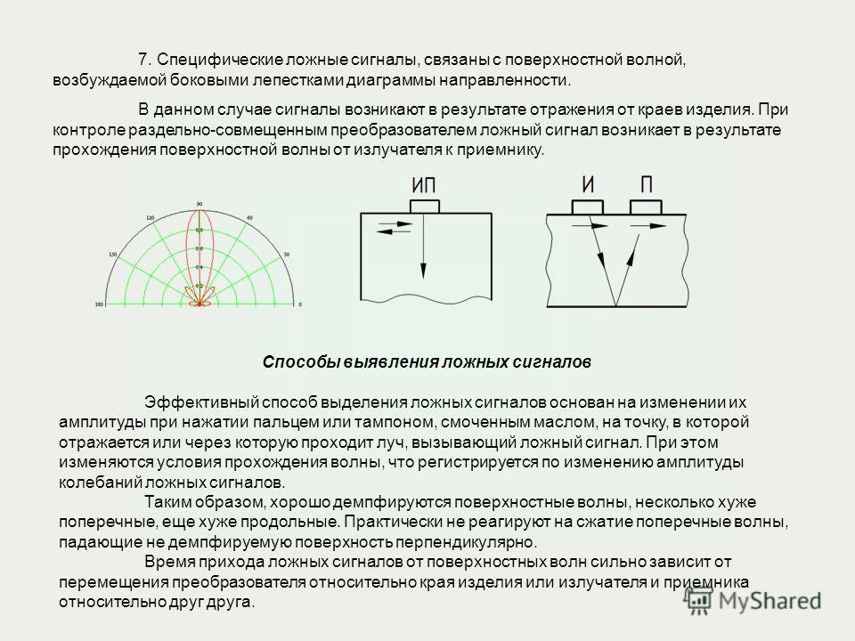 7. Специфические ложные сигналы, связаны с поверхностной волной, возбуждаемой боковыми лепестками диаграммы направленности. В данном случае сигналы возникают в результате отражения от краев изделия. При контроле раздельно-совмещенным преобразователем