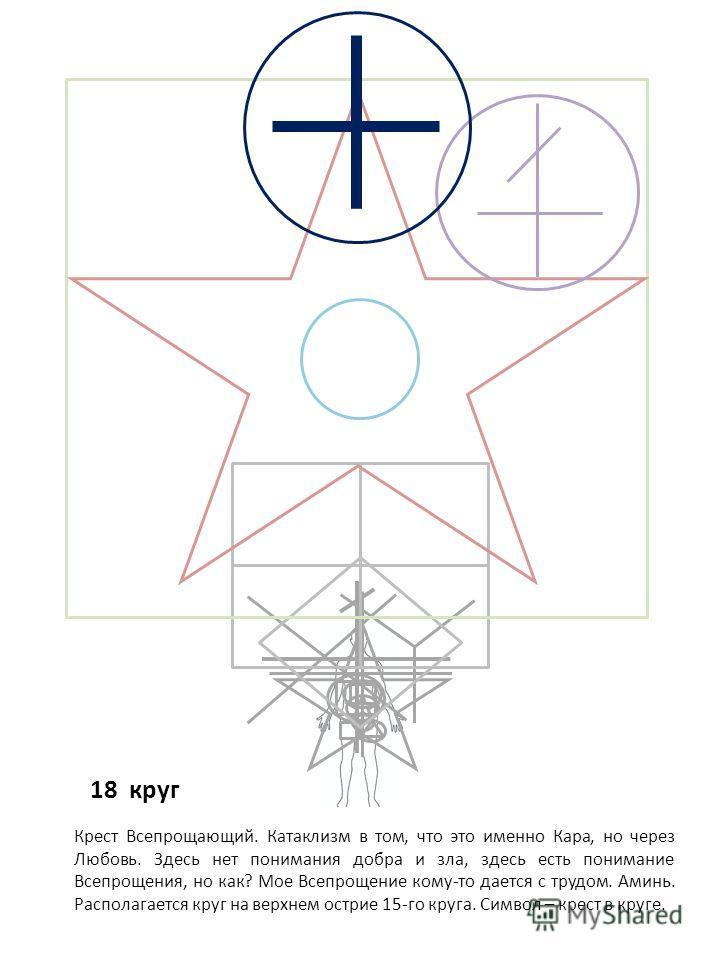 18 круг Крест Всепрощающий. Катаклизм в том, что это именно Кара, но через Любовь. Здесь нет понимания добра и зла, здесь есть понимание Всепрощения, но как? Мое Всепрощение кому-то дается с трудом. Аминь. Располагается круг на верхнем острие 15-го к