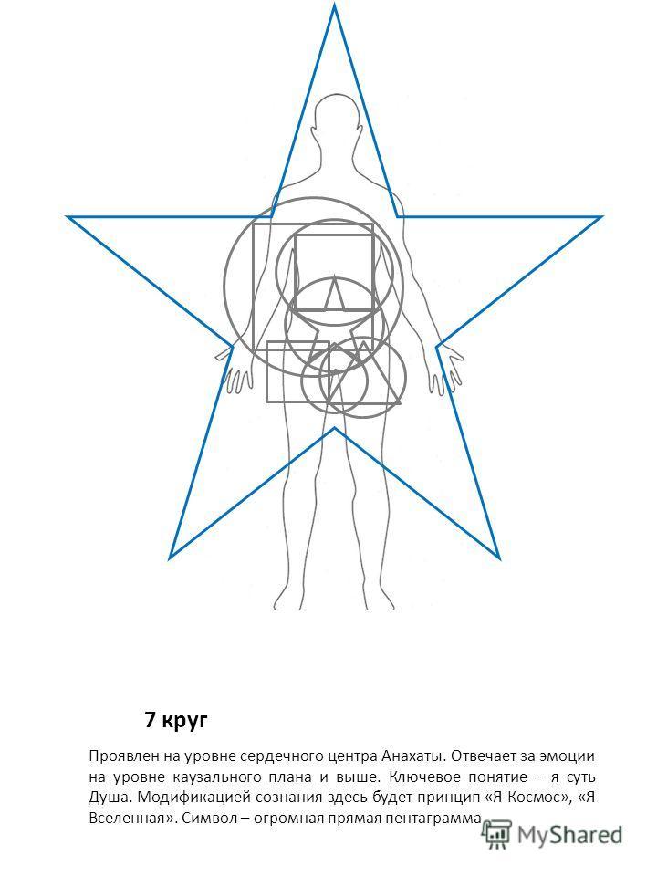 7 круг Проявлен на уровне сердечного центра Анахаты. Отвечает за эмоции на уровне каузального плана и выше. Ключевое понятие – я суть Душа. Модификацией сознания здесь будет принцип «Я Космос», «Я Вселенная». Символ – огромная прямая пентаграмма