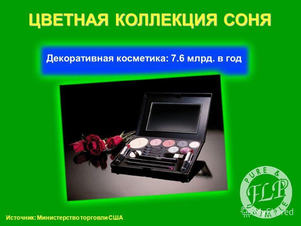 Декоративная косметика: 7.6 млрд. в год ЦВЕТНАЯ КОЛЛЕКЦИЯ СОНЯ Источник: Министерство торговли США