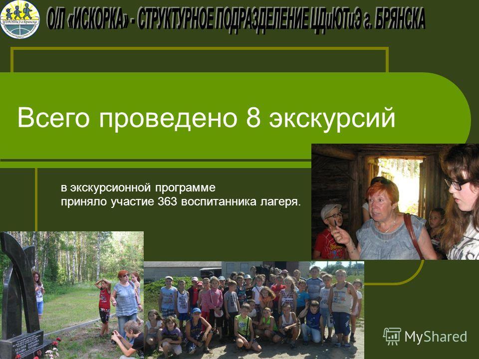 в экскурсионной программе приняло участие 363 воспитанника лагеря. Всего проведено 8 экскурсий