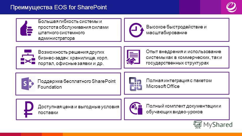Преимущества EOS for SharePoint Большая гибкость системы и простота обслуживания силами штатного системного администратора Полная интеграция с пакетом Microsoft Office Возможность решения других бизнес-задач: хранилище, корп. портал, офисные заявки и