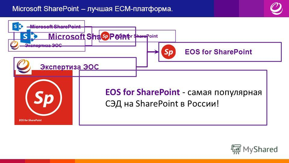 Microsoft SharePoint – лучшая ECM-платформа. Microsoft SharePoint EOS for SharePoint Экспертиза ЭОС EOS for SharePoint - самая популярная СЭД на SharePoint в России!