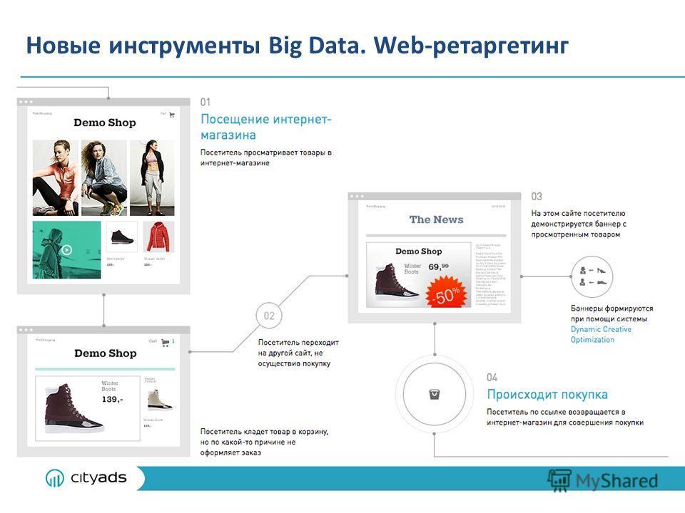 Новые инструменты Big Data. Web-ретаргетинг