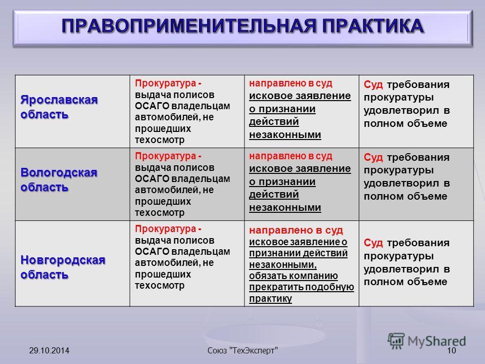 29.10.20141029.10.2014Союз