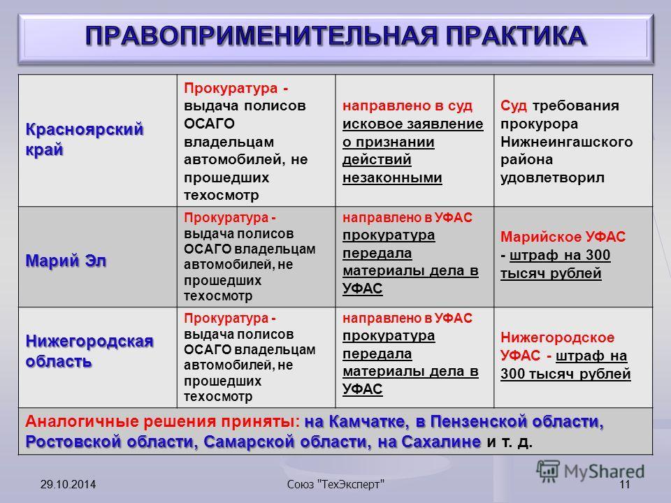 29.10.20141129.10.2014Союз