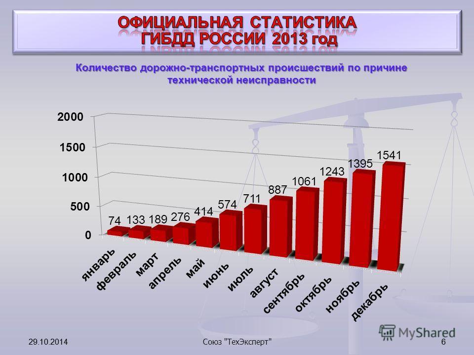 29.10.20146 Союз Тех Эксперт6