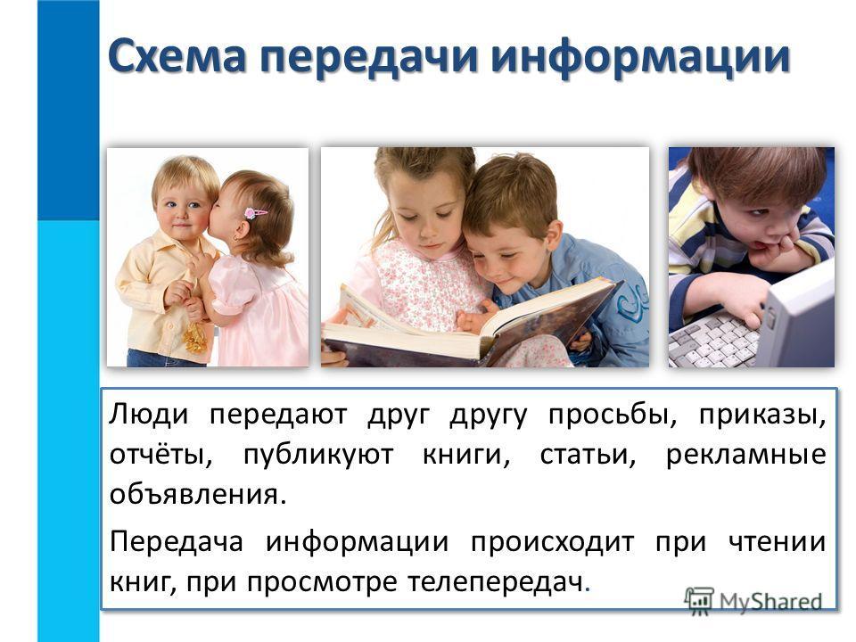 Ключевые слова Источник информации Приёмник информации Информационный канал Электронная почта