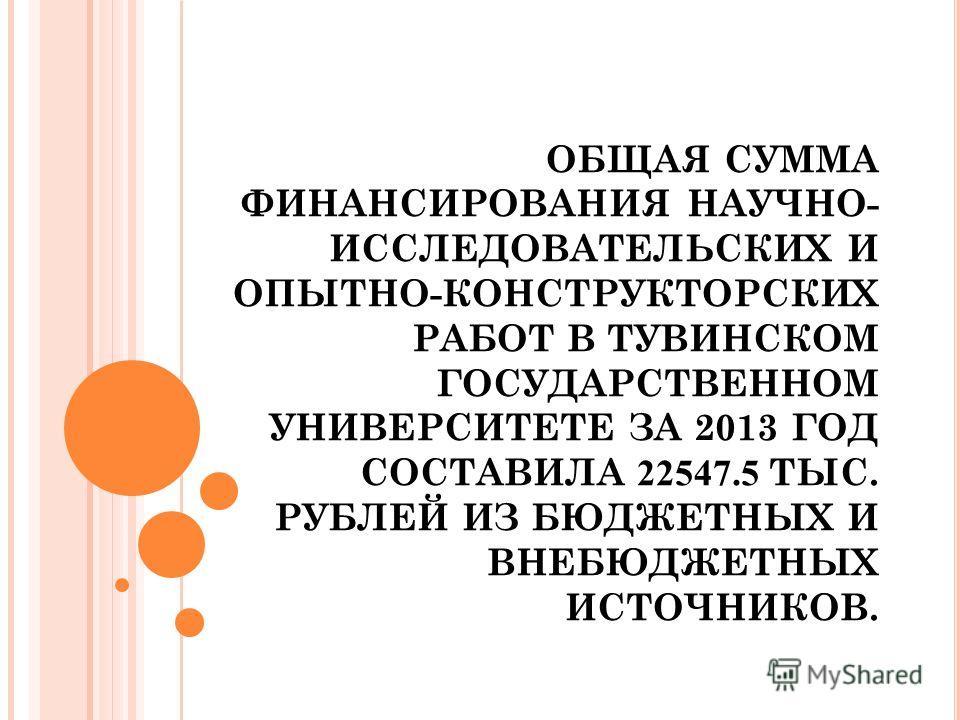 ОБЩАЯ СУММА ФИНАНСИРОВАНИЯ НАУЧНО- ИССЛЕДОВАТЕЛЬСКИХ И ОПЫТНО-КОНСТРУКТОРСКИХ РАБОТ В ТУВИНСКОМ ГОСУДАРСТВЕННОМ УНИВЕРСИТЕТЕ ЗА 2013 ГОД СОСТАВИЛА 22547.5 ТЫС. РУБЛЕЙ ИЗ БЮДЖЕТНЫХ И ВНЕБЮДЖЕТНЫХ ИСТОЧНИКОВ.