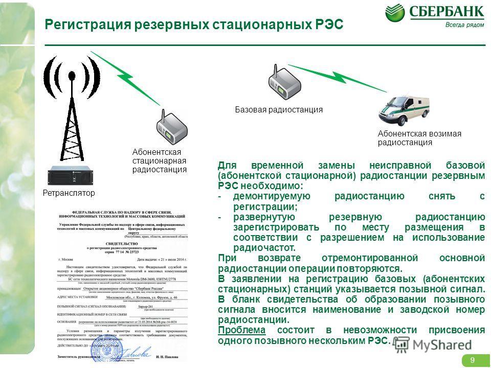 9 Регистрация резервных стационарных РЭС 9 Абонентская стационарная радиостанция Ретранслятор Для временной замены неисправной базовой (абонентской стационарной) радиостанции резервным РЭС необходимо: -демонтируемую радиостанцию снять с регистрации;