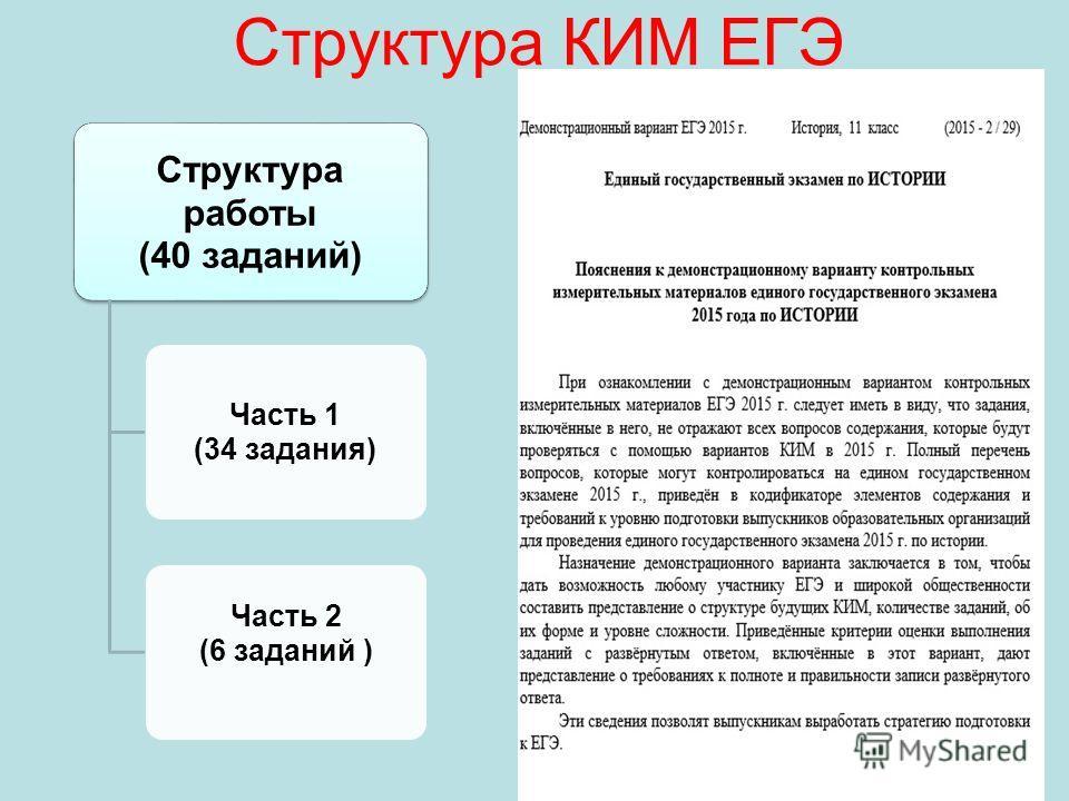 Структура КИМ ЕГЭ Структура работы (40 заданий) Часть 1 (34 задания) Часть 2 (6 заданий )
