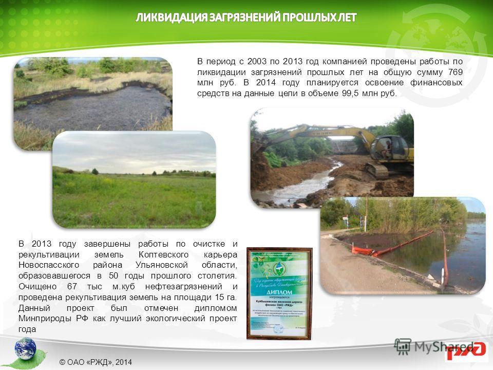 В период с 2003 по 2013 год компанией проведены работы по ликвидации загрязнений прошлых лет на общую сумму 769 млн руб. В 2014 году планируется освоение финансовых средств на данные цели в объеме 99,5 млн руб. В 2013 году завершены работы по очистке