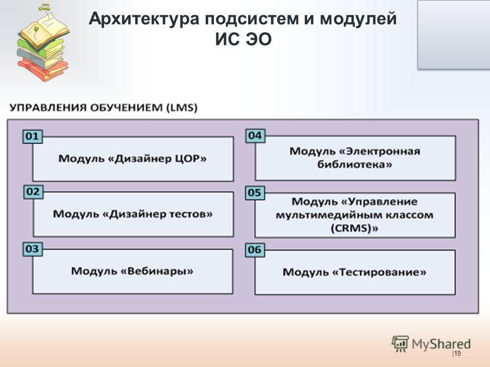 Архитектура подсистем и модулей ИС ЭО |19