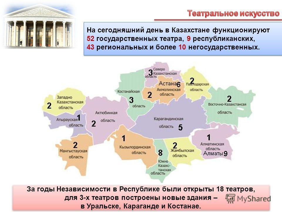 На сегодняшний день в Казахстане функционируют 52 государственных театра, 9 республиканских, 43 региональных и более 10 негосударственных. За годы Независимости в Республике были открыты 18 театров, для 3-х театров построены новые здания – в Уральске