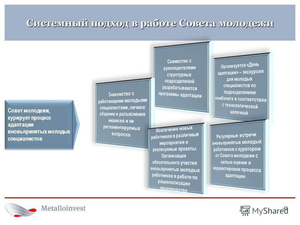 Системный подход в работе Совета молодежи 49 Совет молодежи, курирует процесс адаптации вновьпринятых молодых специалистов