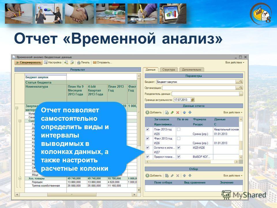 Отчет «Временной анализ» Отчет позволяет самостоятельно определить виды и интервалы выводимых в колонках данных, а также настроить расчетные колонки