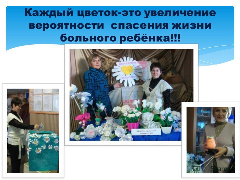 Каждый цветок-это увеличение вероятности спасения жизни больного ребёнка!!!