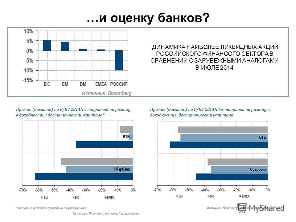 …и оценку банков? ДИНАМИКА НАИБОЛЕЕ ЛИКВИДНЫХ АКЦИЙ РОССИЙСКОГО ФИНАНСОГО СЕКТОРА В СРАВНЕНИИ С ЗАРУБЕЖНЫМИ АНАЛОГАМИ В ИЮЛЕ 2014