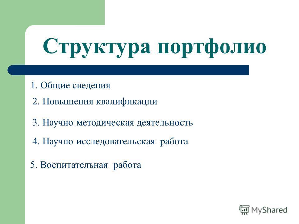 Структура портфолио 1. Общие сведения 2. Повышения квалификации 3. Научно методическая деятельность 4. Научно исследовательская работа 5. Воспитательная работа
