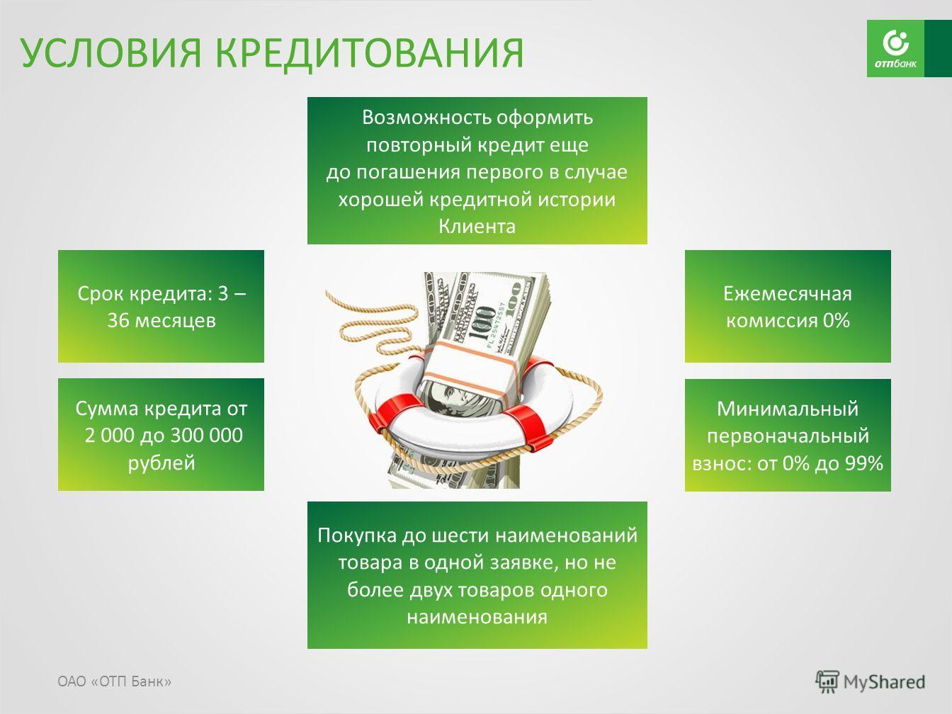 Отп банк программа для оформления кредита
