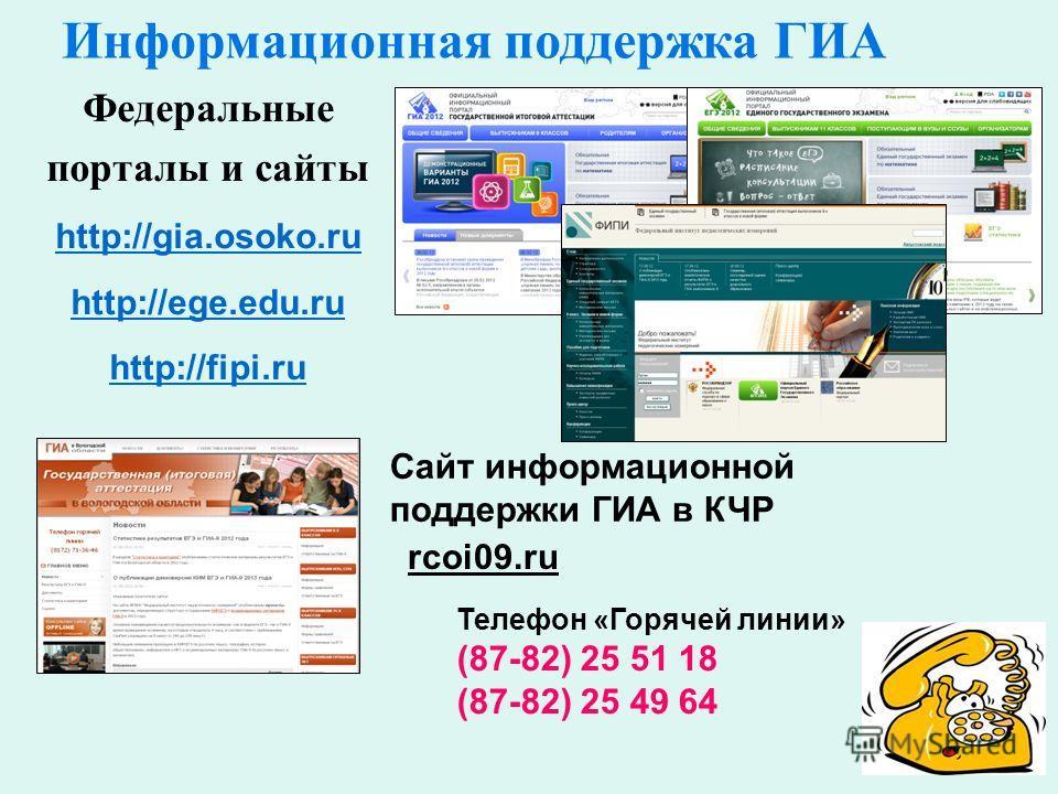 Информационная поддержка ГИА Федеральные порталы и сайты http://gia.osoko.ru http://ege.edu.ru http://fipi.ru Телефон «Горячей линии» (87-82) 25 51 18 (87-82) 25 49 64 Сайт информационной поддержки ГИА в КЧР rcoi09.ru