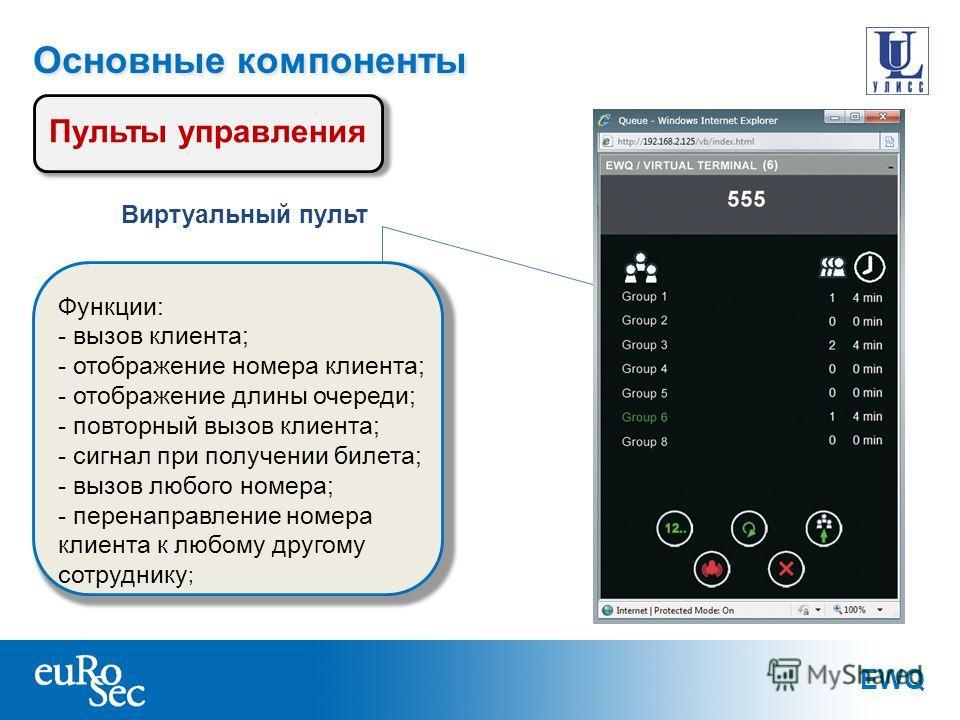 EWQ Основные компоненты Пульты управления Виртуальный пульт Функции: - вызов клиента; - отображение номера клиента; - отображение длины очереди; - повторный вызов клиента; - сигнал при получении билета; - вызов любого номера; - перенаправление номера