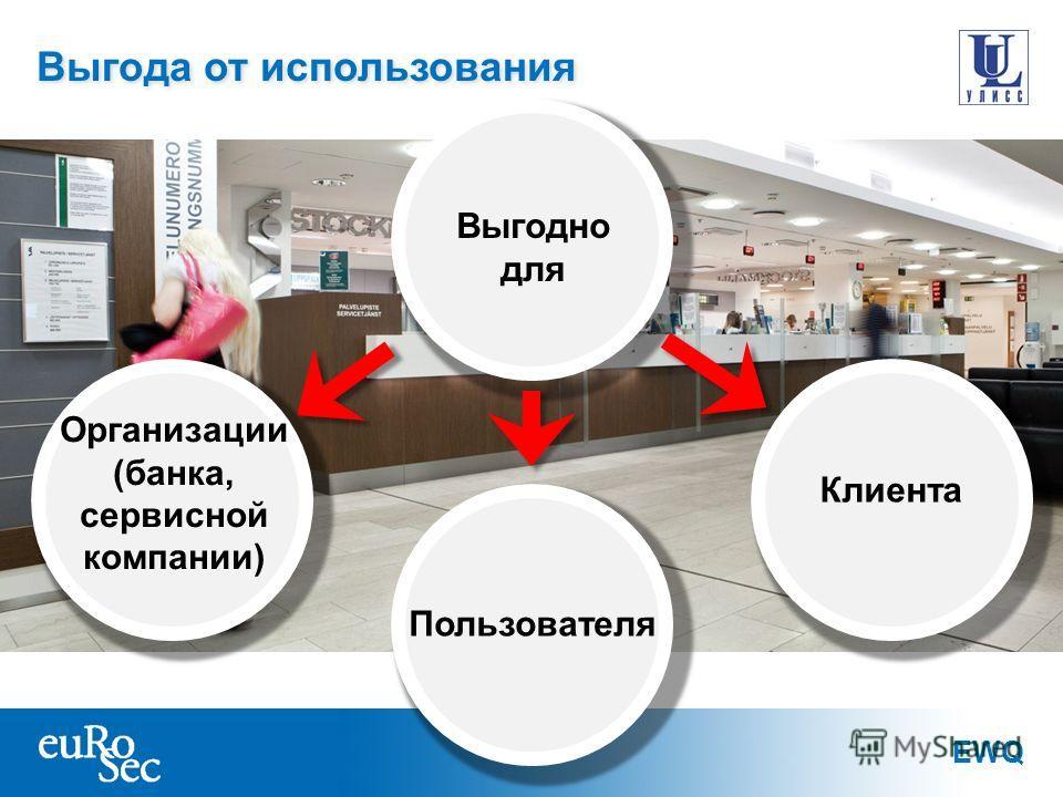 EWQ Выгодно для Выгода от использования Организации (банка, сервисной компании) Пользователя Клиента